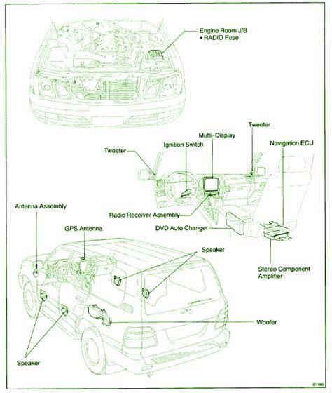 automotive service manuals 1998 lexus lx transmission control 2003 lexus lx470 all fuse box diagram circuit wiring diagrams