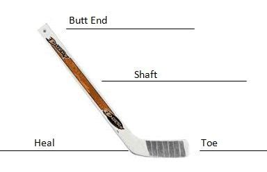 diagram of hockey stick parts of an hockey stick jurassicpuck