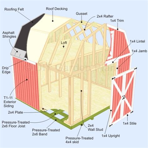 Plans To Build A Barn | gambrel shed guide build it yourself project plans