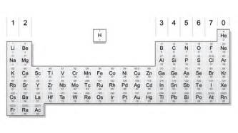 Proton Number Periodic Table Gcse Bitesize Proton Number