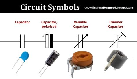 capacitor types list capacitor symbol capacitor types