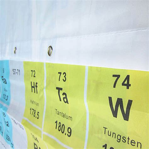 elements shower curtain periodic table shower curtain