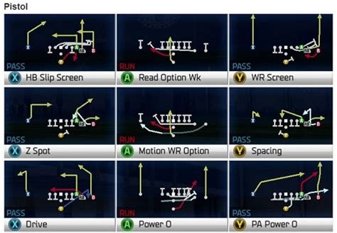 changer a playbook for winning at books app shows every team s playbook for madden 25