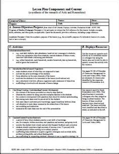 lesson plans for teachers lessonplans4teachers lesson plan template centre for teaching and learning