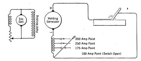 welding generator schematic diagram new wiring diagram 2018