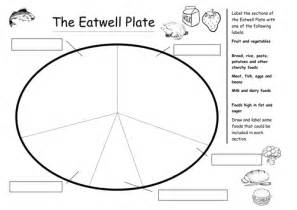 diet plate template the eatwell plate by plesters teaching resources tes