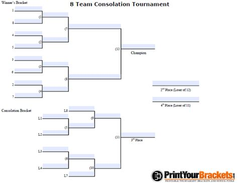 fillable 8 player seeded consolation bracket