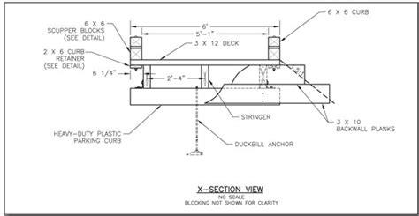 1223 2316p Mtdc Draft Innovative Design For A Short Span
