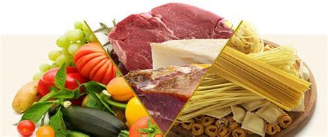 alimentazione tiroide qual 232 l alimentazione corretta per la tiroide