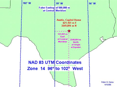 texas state plane coordinate system map figure showing utm co ordinates