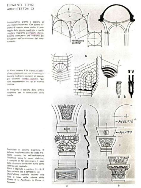 cupola di santa sofia 22 architettura bizantina caratteri generali