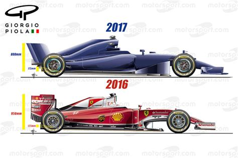 Calendrier F1 2017 Analysis How Different Will F1 Cars Be In 2017