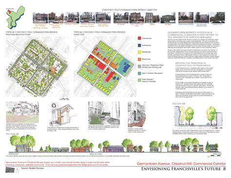 Guggenheim Museum Bilbao Floor Plan asla 2011 student awards envisioning franchisville s future