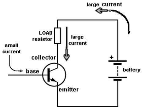 basic electronics transistors and integrated circuits workbook 1 pdf basic electronics 1a