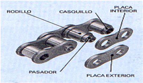 mecanismos de cadenas y catarinas gestion de mantenimiento p 225 gina 3 monografias