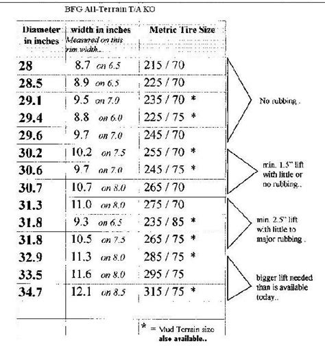 jeep tire size chart lost jeeps view topic tire size chart if you have a