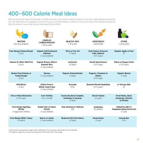 30 Day Detox Meal Plan Pdf by 30 Hari Diet Isagenix