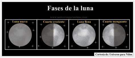 almanaque lunar y sus faces fases de la luna explicacion para ni 241 os de primaria