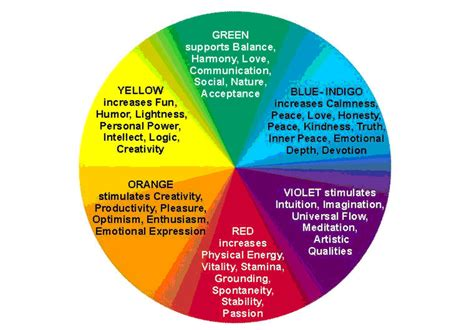 aura color reiki 187 colors of the aura