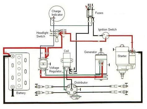 basic car ignition wiring diagram wiring diagram