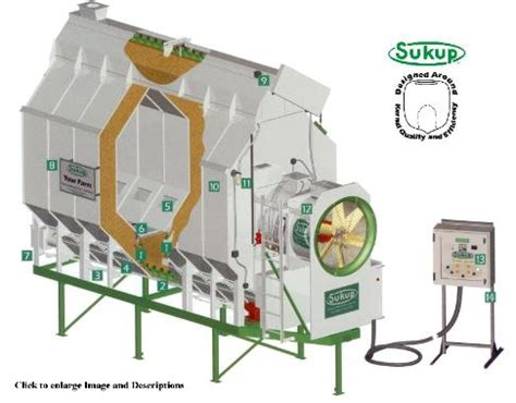 sukup bin dryer wiring diagram wiring diagram