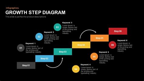 keynote show template growth step diagram powerpoint keynote template slidebazaar