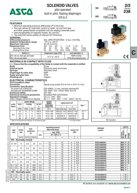 charming asco solenoid valve wiring diagram ideas