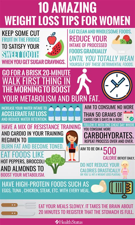 3 weight loss tips loss tips for