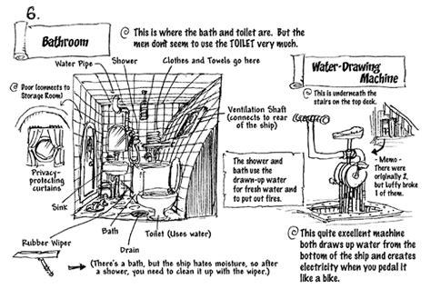 layout drawing adalah seberapa tahukah kamu tentang going merry artikel untuk