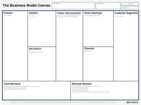 the startup analysis canvas books lean canvas template pdf 28 images book reviews