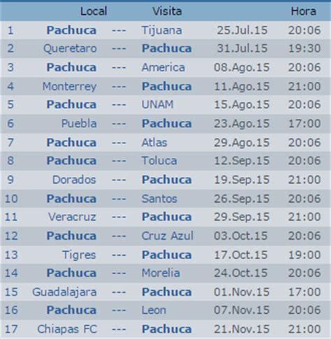 Calendario De Liguilla 2015 Calendario Pachuca Apertura 2015 Futbol Mexicano Apuntes