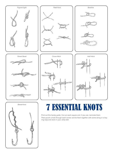 printable survival instructions 7 essential knots printable guide tips and tricks