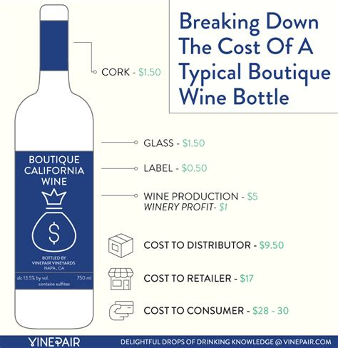 what is the cost of why some wines are so damn expensive breaking the