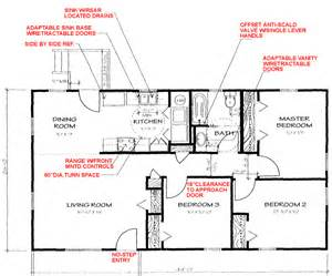 Habitat For Humanity Floor Plans by Habitat For Humanity Floor Plans Pictures To Pin On