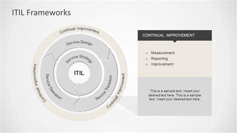 itil diagram exles itil framework powerpoint diagram slidemodel