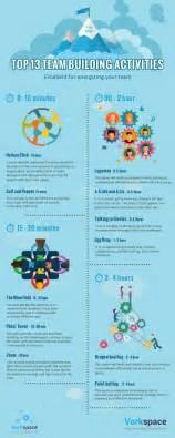 best team activities 25 best ideas about team building on team