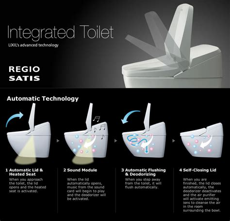 Bathroom Hacks if your smart toilet freaks out it probably isn t
