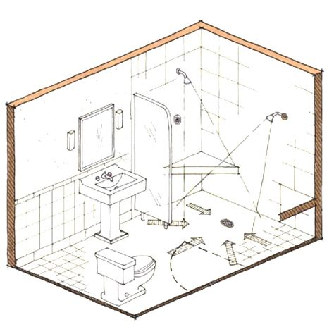 Bathroom Design Layout Ideas by Small Bathroom Layout Ideas Peenmedia