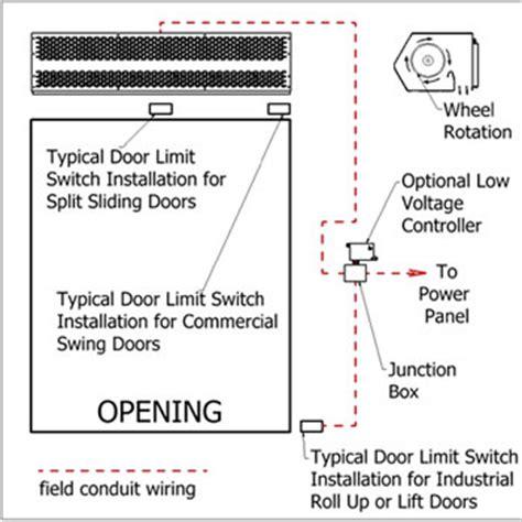 how to install air curtain air curtain door commercial air curtains air doors mars