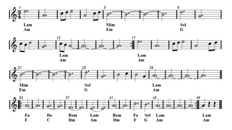 theme songs guitar game of thrones theme sheet music guitar chords