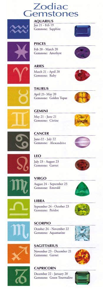 color horoscope image gallery horoscope gemstones