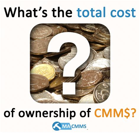 understanding the true total cost of ownership of cmms total cost of ownership fiix