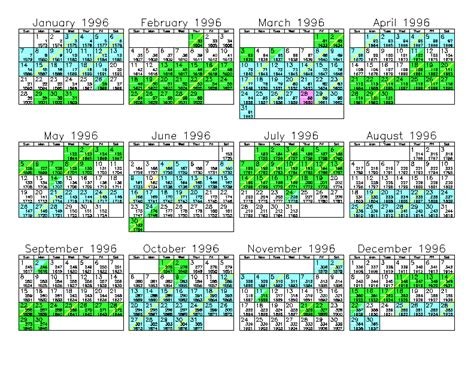 August 1996 Calendar Uars Mls Calendars