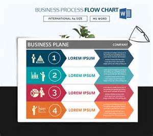 business plan flow template 40 flow chart templates free sle exle format