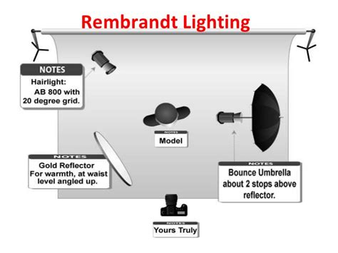 photography lighting equipment for beginners photography lighting equipment for beginners backdrops