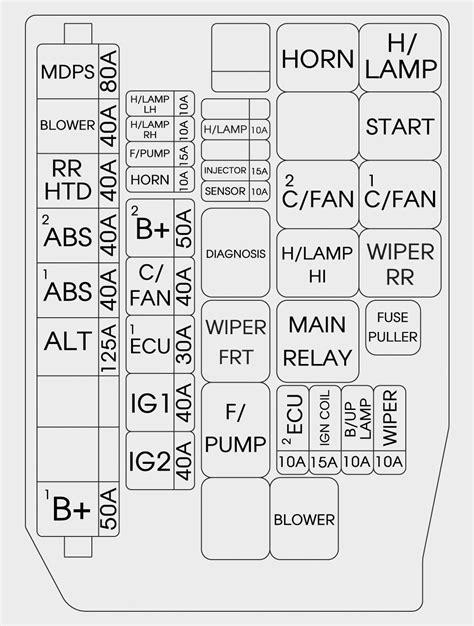 Hyundai Sonata 2015 Fuse Box Diagram Auto Genius