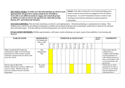 ict plan template plans by millwall123 teaching resources tes