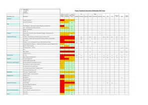 project management raci template 4 best images of raci chart for planning exle raci