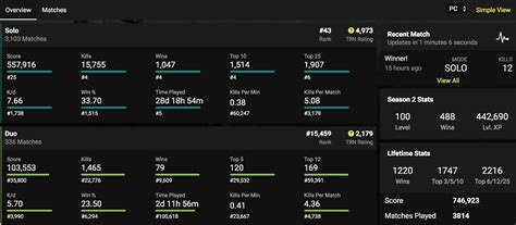 fortnite stats tracker best fortnite stat trackers websites apps the