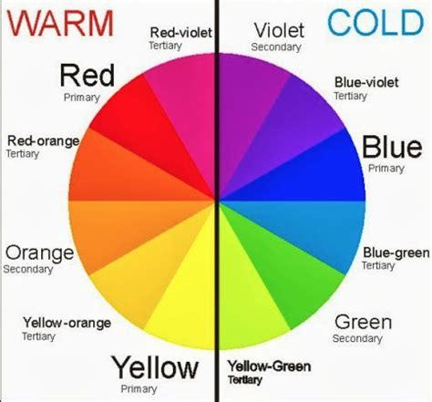 color wheel makeup eye color correction concealing highlight guide